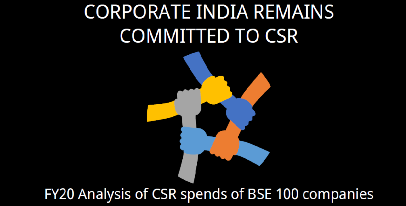 IiAS: COVID Relief and vaccinations set to dominate CSR spends this year